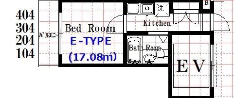 cozy E-type